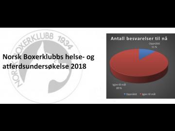 Helse- og atferdsundersøkelsen 2018 - Oppdatering på antall besvarelsen fram til 5. oktober