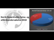 Helse- og atferdsundersøkelsen 2018 - Oppdatering på antall besvarelsen pr. 29.12.2018