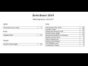 Årets Boxer 2019 - pr. 28.06.2019