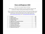 Årets utstillingsboxer 2020 - oppdatert pr. NKK Trøndelag