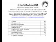 Årets utstillingsboxer 2020 - oppdatert pr. NBK Agder