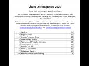 Årets utstillingsboxer 2020 - oppdatert pr. NKK Lillehammer