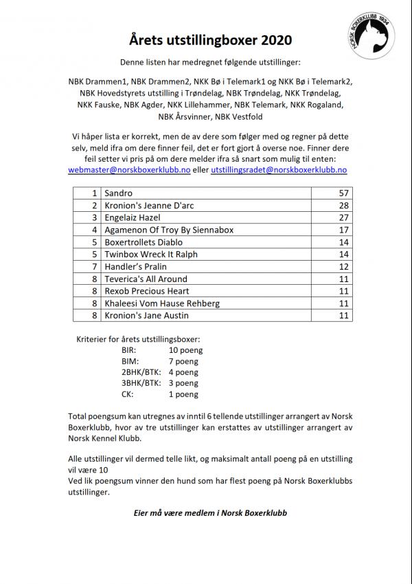 2020-06-AretsUtstillingboxer - standard