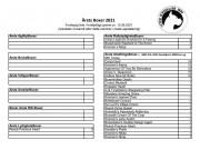 Årets boxer ut i fra innsendte resultater, og Utstillingsresultater pr 13.06.2021